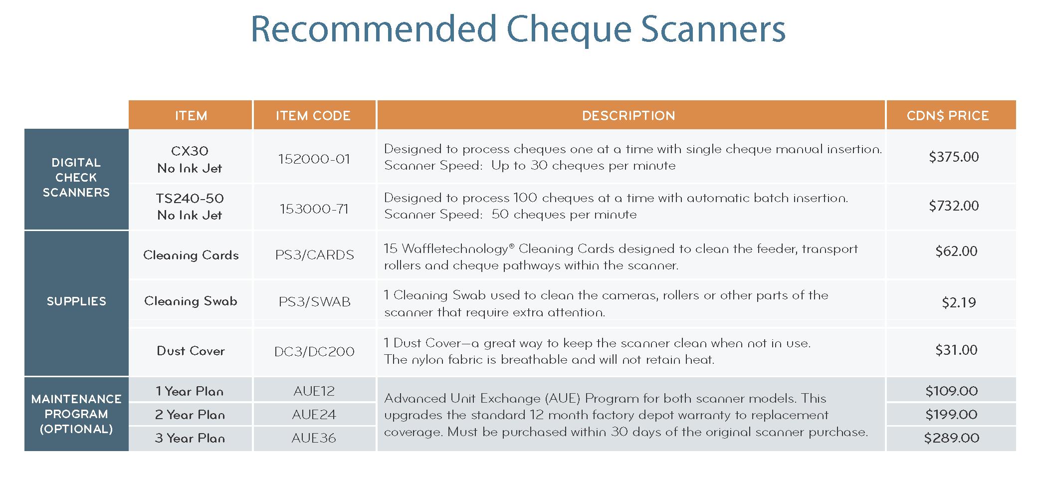 Capture Scanner Catalogue Rev 062021