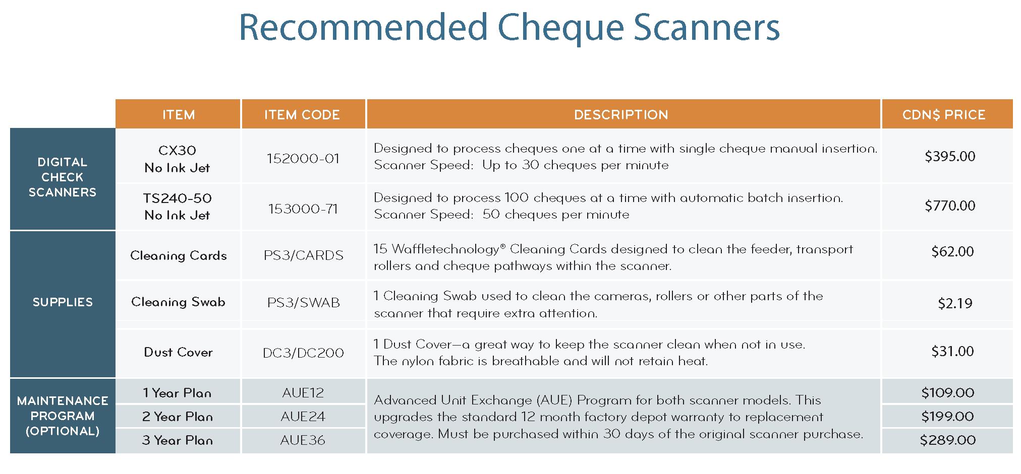 Capture Scanner Catalogue Rev 082021 1